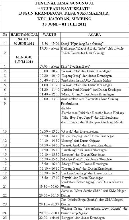 Jadwal Festival Lima Gunung Magelang XI 2012 Part 1